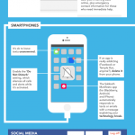 Unplugging : How to Become Hands Free (Infographic)