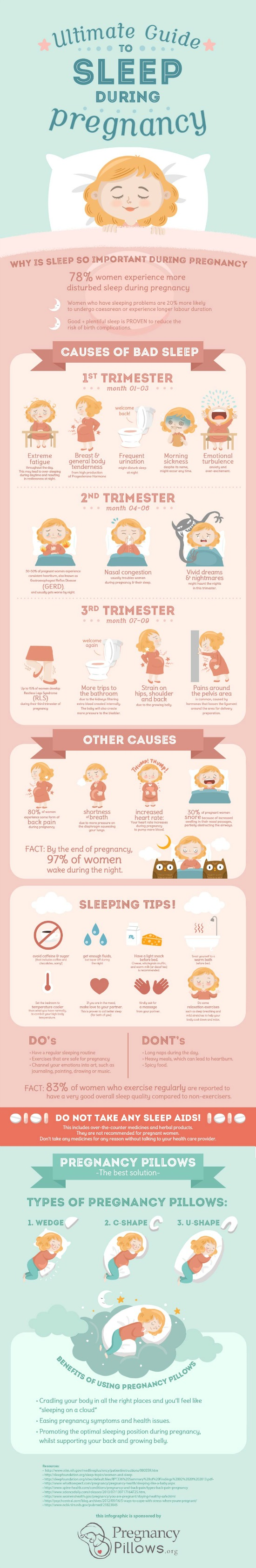 Ultimate Guide to Sleep During Pregnancy #sleep #pregnancy #selfcare