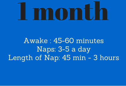 This is how long your 1 month newborn should be sleeping and napping in general.