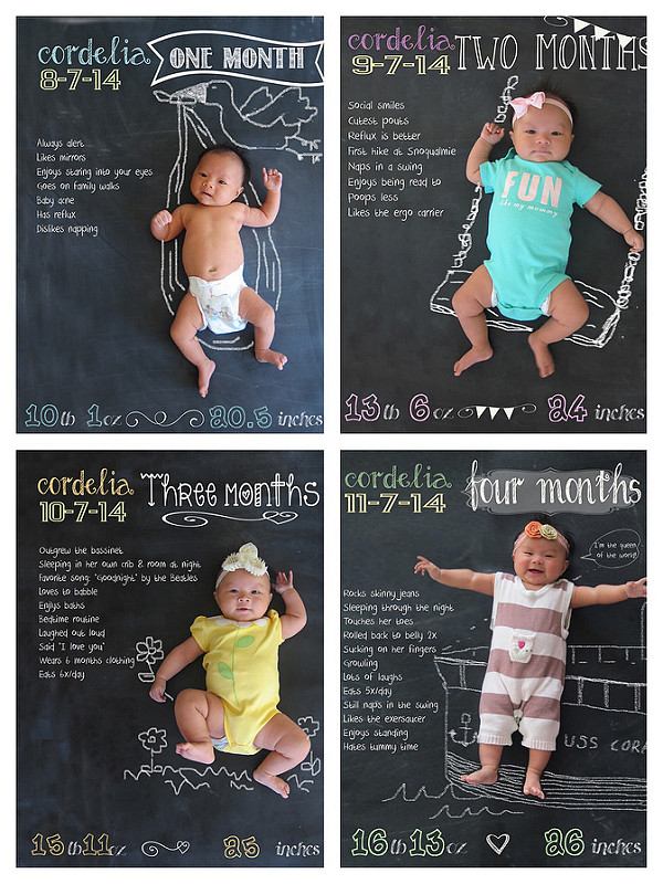 27 Beautiful Baby Monthly Milestone Pictures To Inspire You